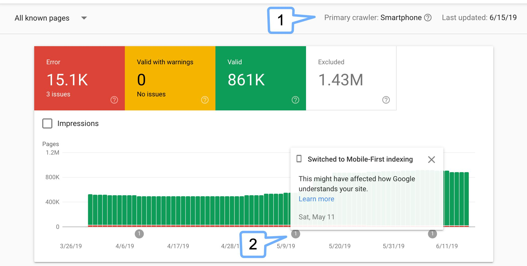 Google Search Console's Index coverage report signalling your primary crawler agent and the date you've been switched to mobile-first.