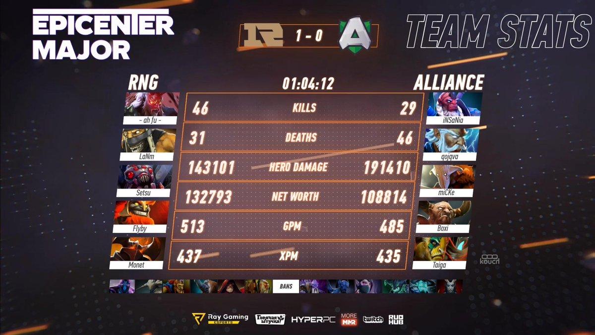 RNG vs Alliance EPICENTER Major 2019