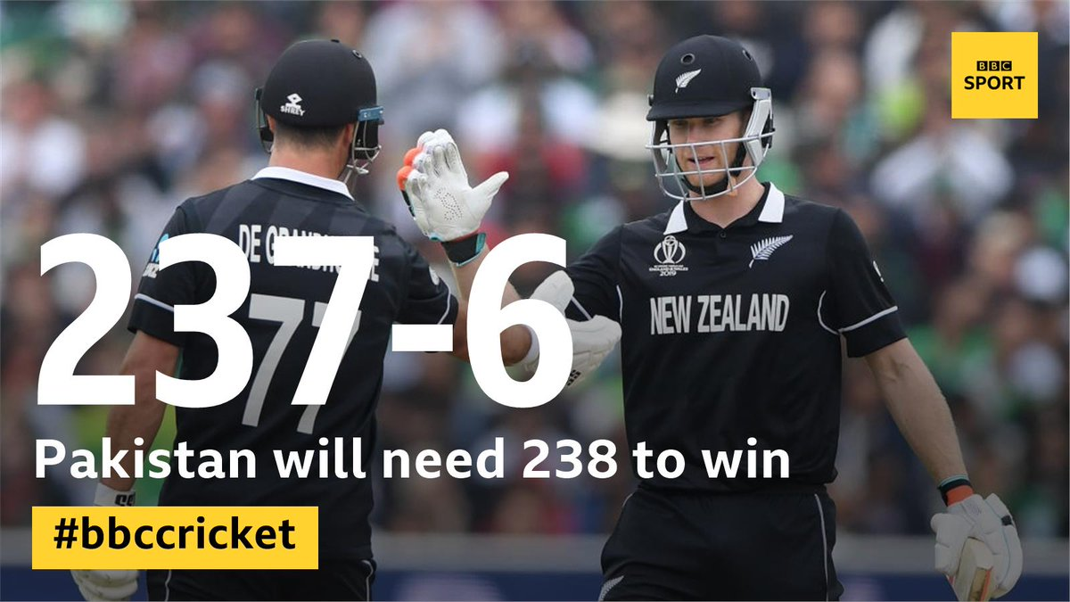 A brilliant 97* from Jimmy Neesham leads New Zealand to a very respectable total following a bad start.Can Pakistan chase it down?📻 Listen to @bbctms on @5liveSport 📱http://bbc.in/2YgHgiO#CWC19 #NZvPAK #bbccricket