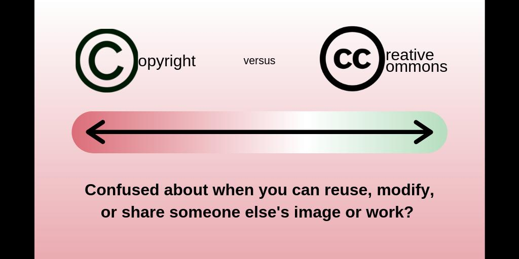 Learn about copyright, fair use, creative commons licenses, and works in the public domain at http://libguides.tourolib.org/copyright  #WeAreTouro #Library #Copyright #CreativeCommons #WisdomWednesday #FAQ