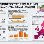 I vecchi e i nuovi vizi degli italiani dal nostro #RapportoCoop2018 in occasione della giornata mondiale #controladroga 🧐 #26giugno