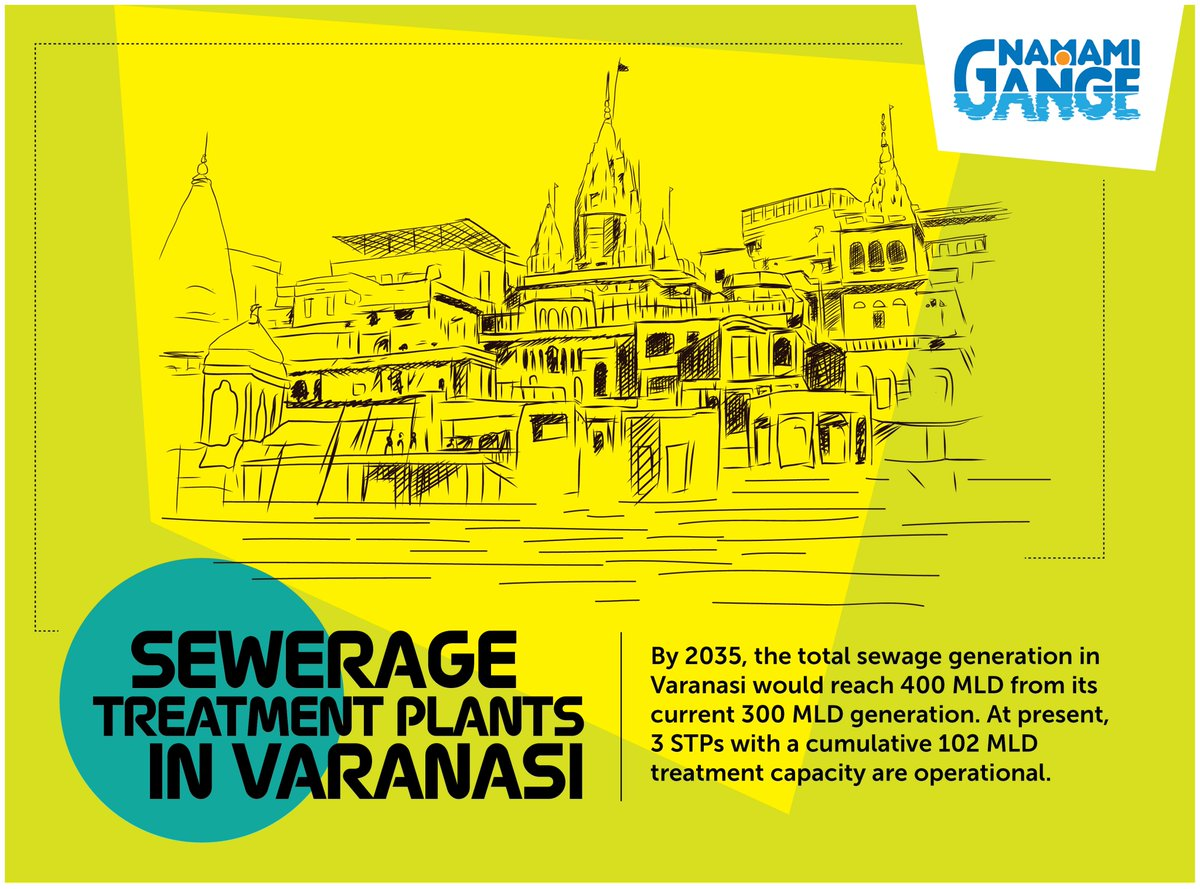 By 2035, the total sewage generation in Varanasi would reach 400 MLD from its current 300 MLD generation. At present, 3 STPs, with a cumulative 102 MLD treatment capacity, are operational.  #NamamiGange