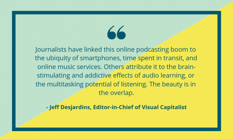 The beauty of podcasting 🙌  #PodThought #podcasting #podcasters