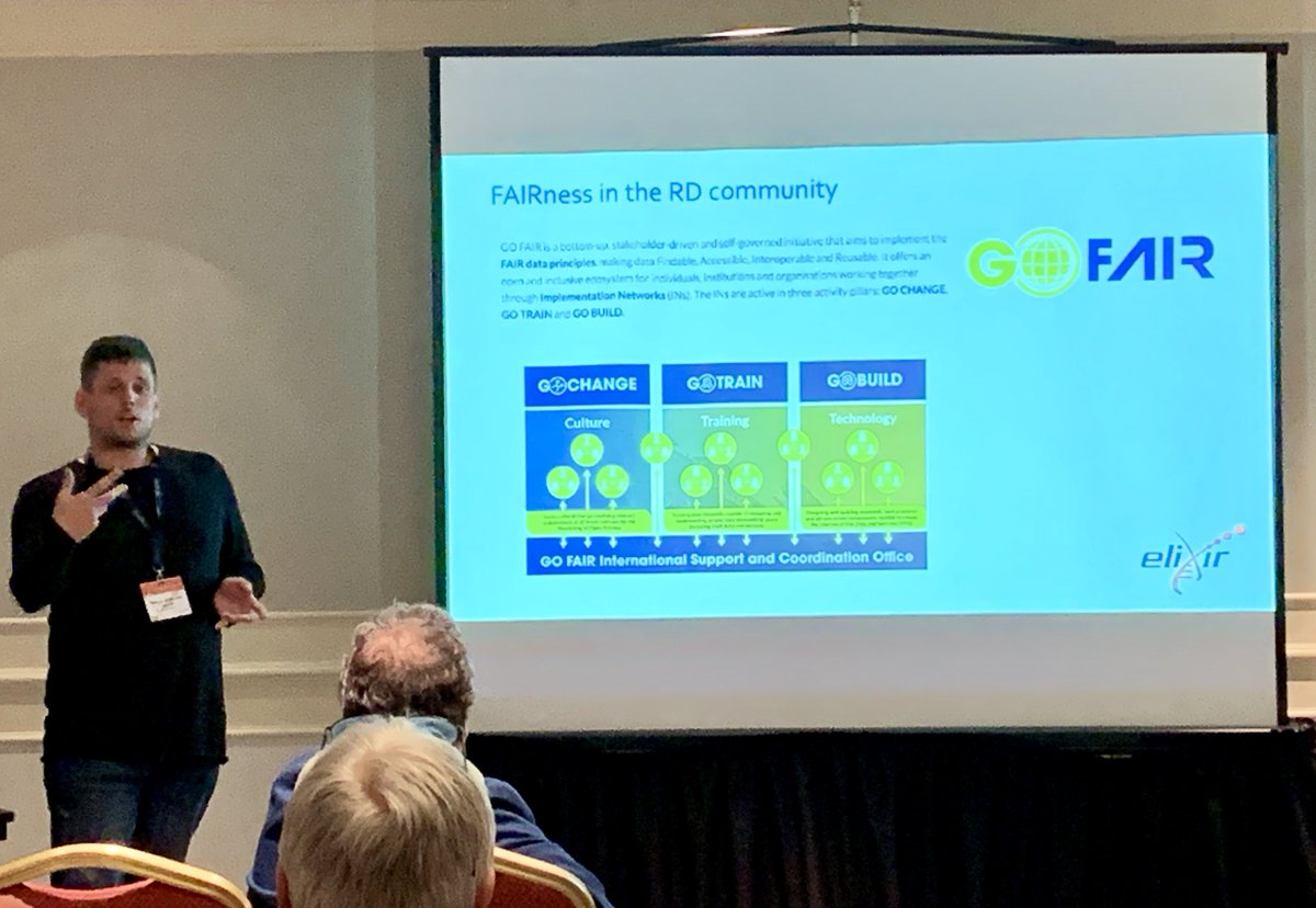 The #RareDisease workshop brings together the ELIXIR community, where future plans are being discussed alongside the challenges of assessing #FAIRness in the rare disease community and addressing #training needs. #FAIRdata @GOFAIRofficial #ELIXIR19
