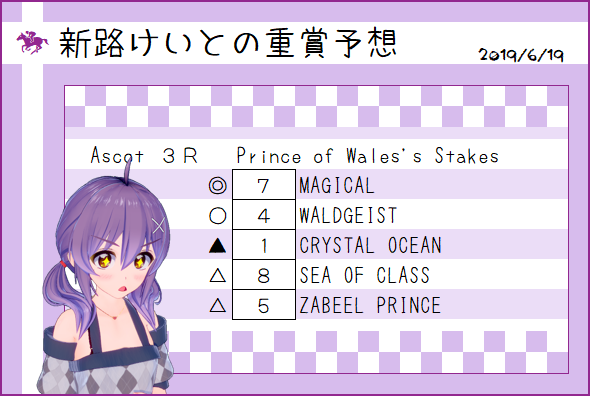 Hi! I'm Keito Aramichi :-) I think Prince of Wales's Stakus will win MAGICAL MAGICAL is good horse. Next WALDGEIST is good horse too. SEA OF CLASS is strong, but this race is first run of her in happy new year. her's week point is this,umm... Deirdre Ganbare!! #princeofwhales <br>http://pic.twitter.com/JGVL7L8EcU