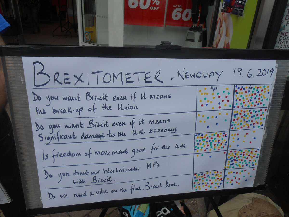 After disappointing Tory leadership debate last night refreshing to talk to the good people of #Newquay  Nice balance of reasoned argument, swopping information and generally friendly banter. Dots not yet counted - looks OK ! #NotMyPM #PeoplesVote @Cornwall4EU march on 20/7/19