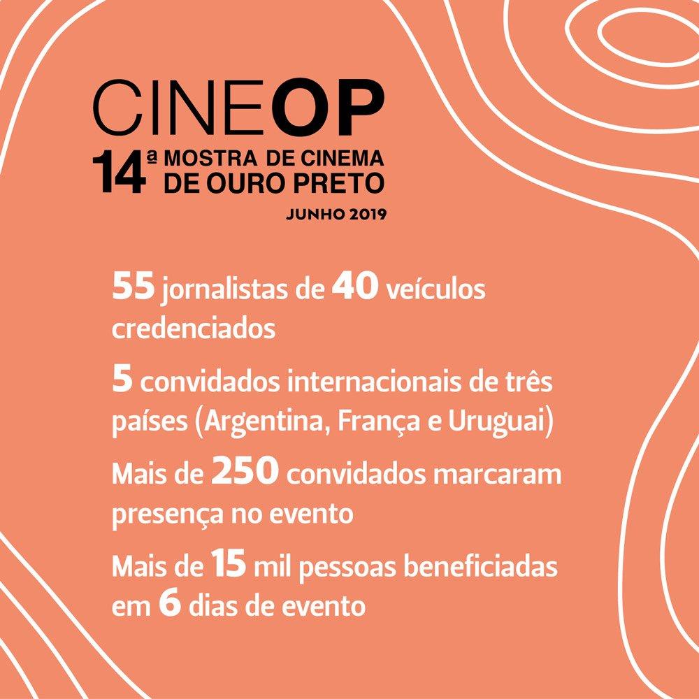 Resultados da 14ª CineOP 🎞🎥  #14cineop #cinema #cineop2019 #audiovisual #cinemabrasileiro #preservacao #historia #educação #oficinas #workshop #universoproducao #ouropreto #minasgerais #debate #seminario #territorios #regionalizacão #filme #mostra #eufaçoaMostra