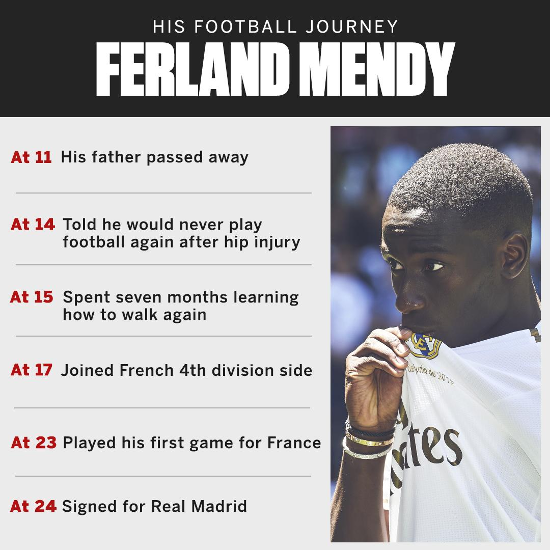 Ferland Mendy's journey is incredible 🙌