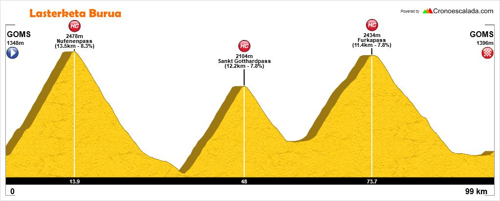 Tour de Suisse 2019 D9cLq4dW4AEku4Y