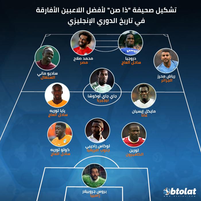 """رياض محرز يقود تشكيلة صحيفة """"ذا صن"""" لأفضل الأفارقة في تاريخ الدوري الإنجليزي 25"""