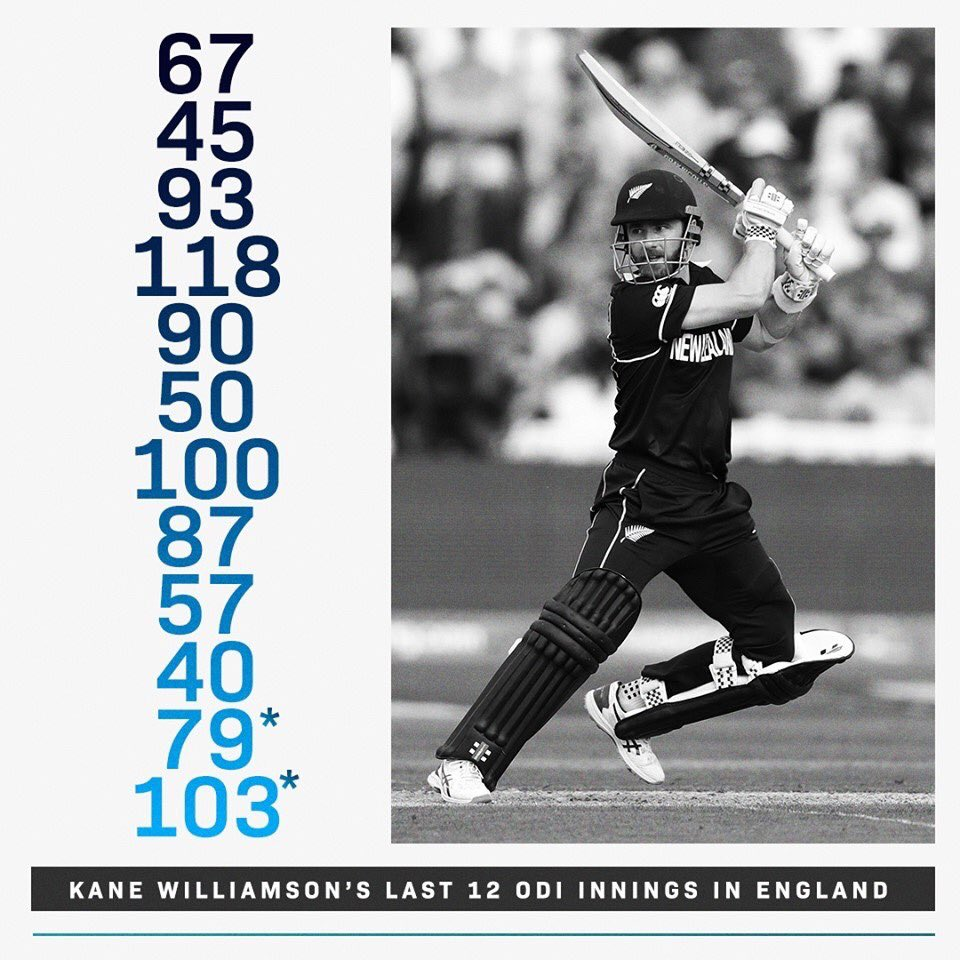 Kane Williamson Last 12 innings in England 🔥🇳🇿#CWC19