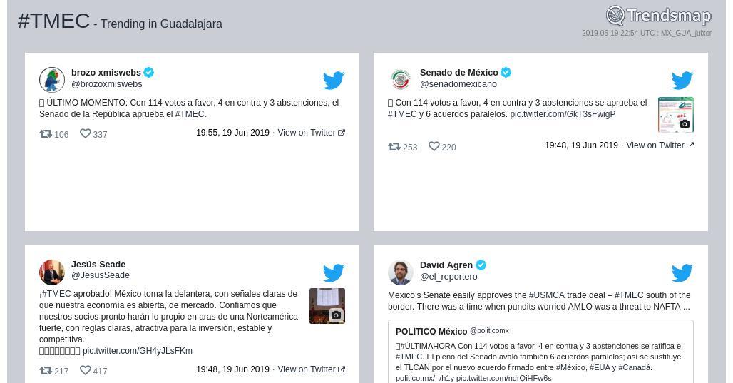 #tmec es ahora una tendencia en #Guadalajara  https://www.trendsmap.com/r/MX_GUA_juixsr