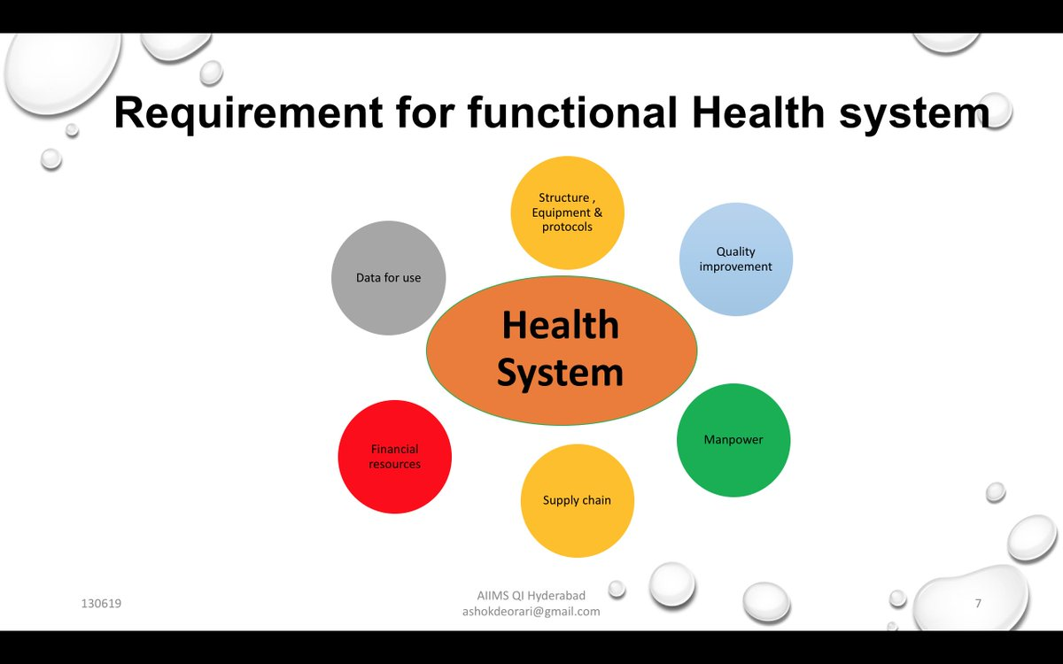 """""""Quality improvement: A new paradigm in health care""""needs functional health system ( ALL six components with champion & leadership support) for private- public hospitals http://www.apollomedicine.org/article.asp?issn=0976-0016;year=2019;volume=16;issue=2;spage=128;epage=131;aulast=Deorari…  @MoHFW_INDIA @ProfBhargava @WHOSEARO @UNICEF @TheIHI @IasAlok @amitabhk87"""