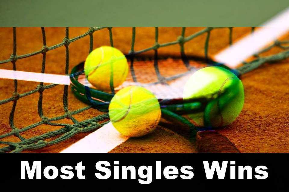 #SportsCrunch: 5 Legendary #Tennis Players With #MostSinglesTitle In Open Era. #Wimbledon  #USOpen #RolandGarros #AustralianOpen  https://www. sportscrunch.in/5-legendary-te nnis-players-with-most-singles-title-in-open-era/  … <br>http://pic.twitter.com/7qy6xLWkt0