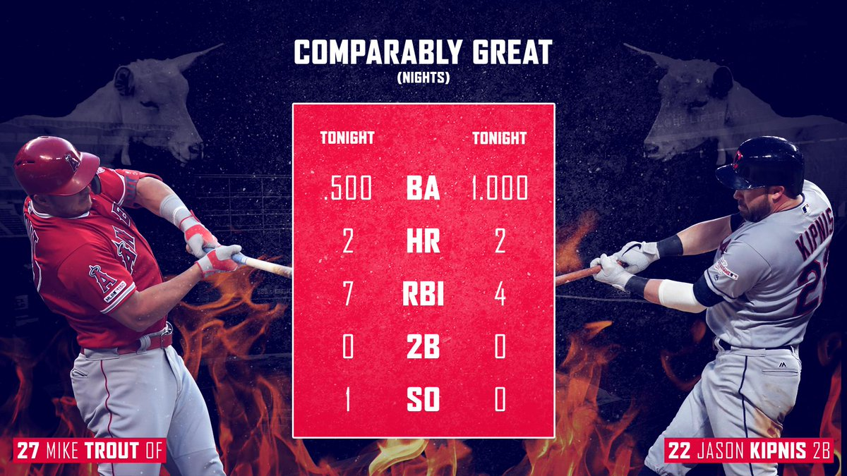 Comparably great tonight.  #RallyTogether