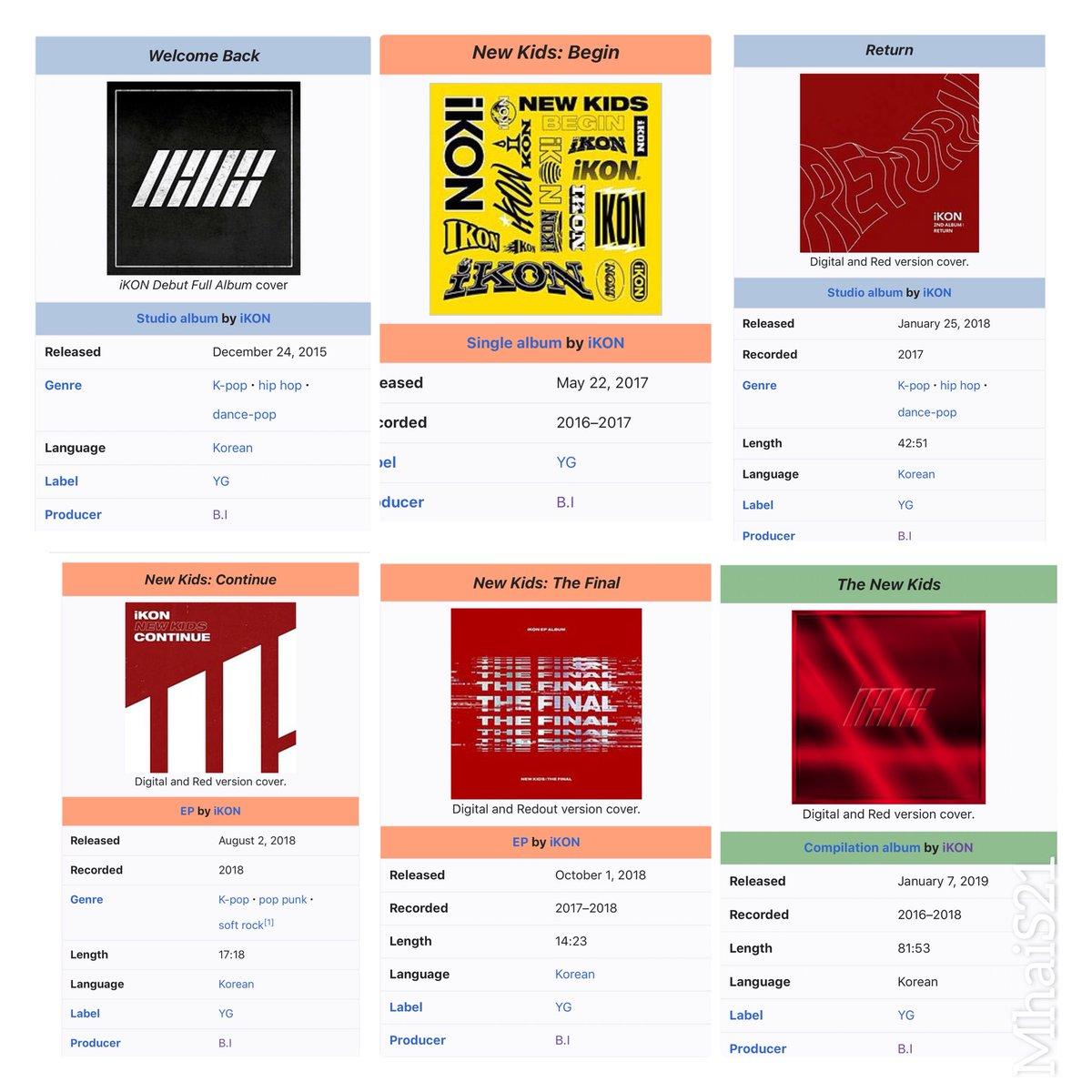 Kim Hanbin. 👇🏻👇🏻👇🏻Welcome Back - B.I, ProducerNew Kids: BEGIN - B.I, ProducerNew Kids: RETURN - B.I, ProducerNew Kids: CONTINUE - B.I, ProducerNew Kids: THE FINAL - B.I, ProducerThe New Kids Repackaged Album - B.I, Producer#AlwaysBIYourSide #FORHANBIN #70GETHERWITHiKON