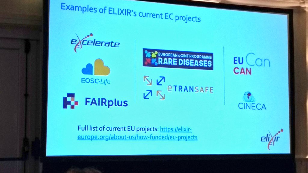 Examples of current EU projects ELIXIR is running or is involved, with ELIXIR successes & weaknesses. A Smith presenting the research funding landscape in Europe! #ELIXIR19