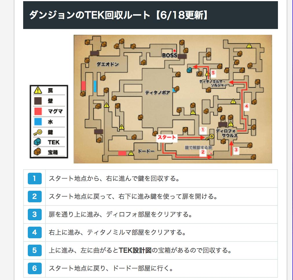 Ark モバイル マップ