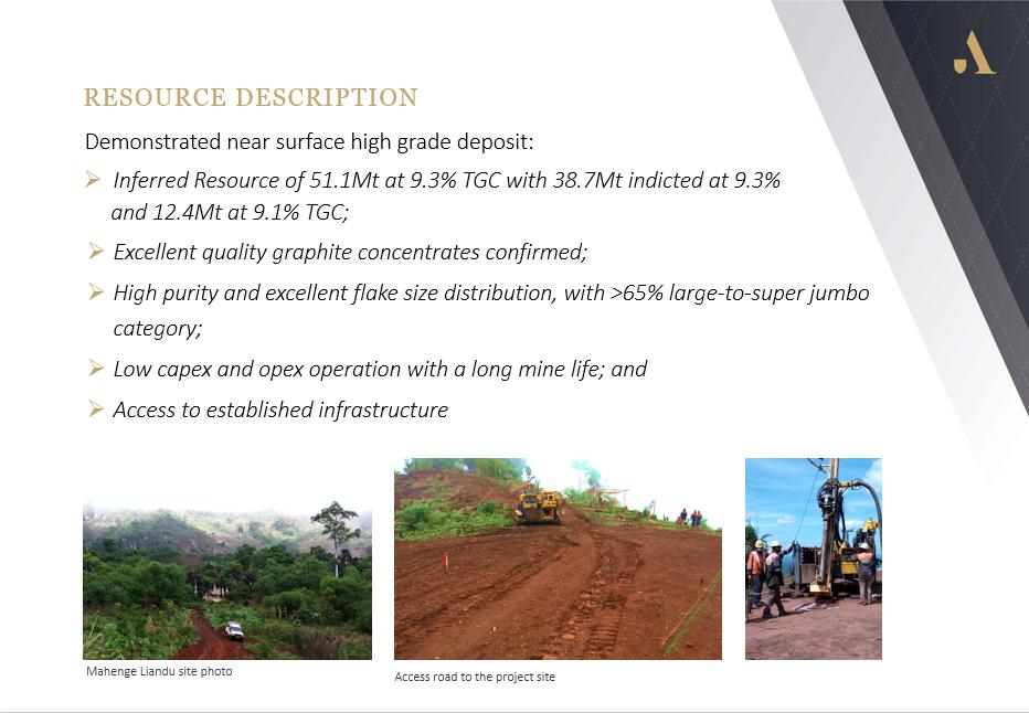 #ACP #Graphite #Tanzania #Mahenge ◼️ Resource Description ◽️ Inferred Resource of 51.1Mt at 9.3% TGC with 38.7Mt indicated at 9.3%  and 12.4Mt at 9.1% TGC ◽️ High purity and excellent flake size distribution, with >65% large-to-super jumbo category