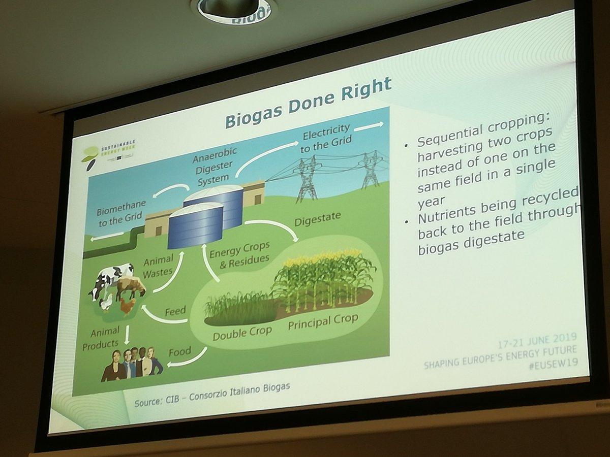 European Biogas EBA (@European_Biogas) | Twitter