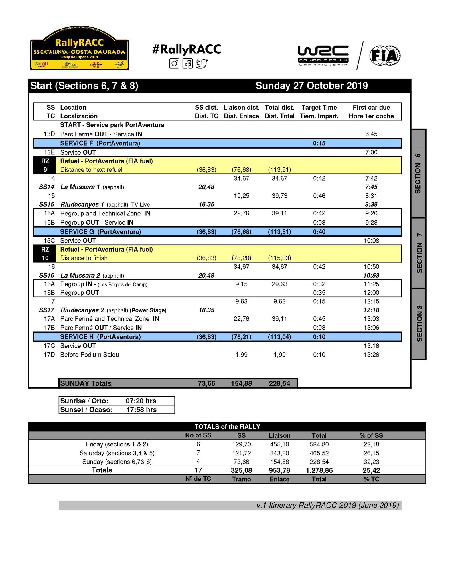 World Rally Championship: Temporada 2019 - Página 28 D9fzSw5XkAA9byM