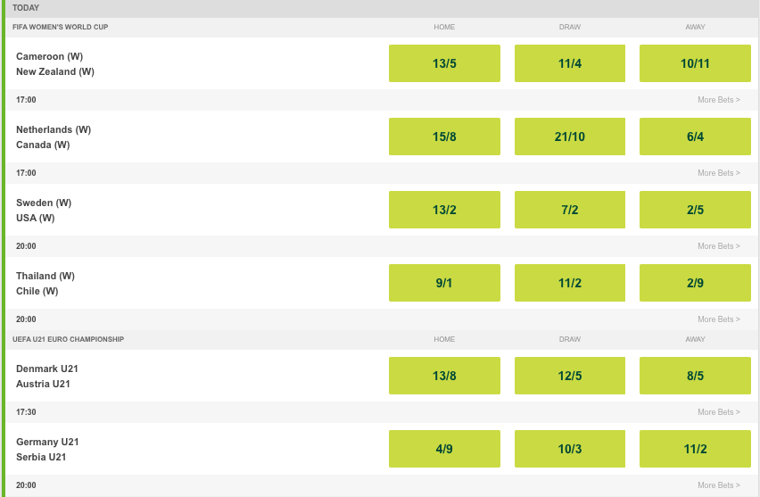 Games in the Women's World Cup and Euro U21 Championships tonight, latest odds: http://pdy.pr/XU4n4Q