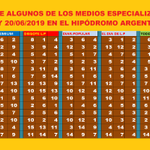 Image for the Tweet beginning: HOY 20062019 PALERMO @HipodromoSI @tardesdeturf @todogalope