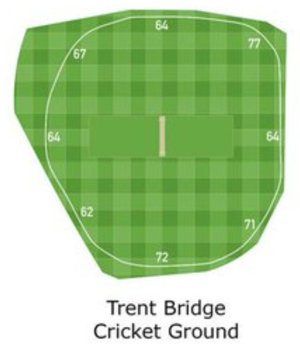 Also my weekly #CWC19 reminder that #TrentBridge is that #cricket ground which in shape most closely resembles a cake after it has been poor sliced along one end by an amateur.#AUSvBAN #BANvsAUS #India