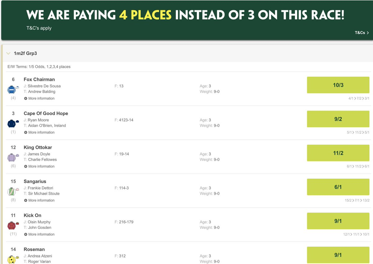 Next up from Royal Ascot is the Hampton Court Stakes at 3:05pm and we are paying FOUR PLACES.  Full betting: http://pdy.pr/EKRKVI Ts&Cs: http://pdy.pr/xZxokN