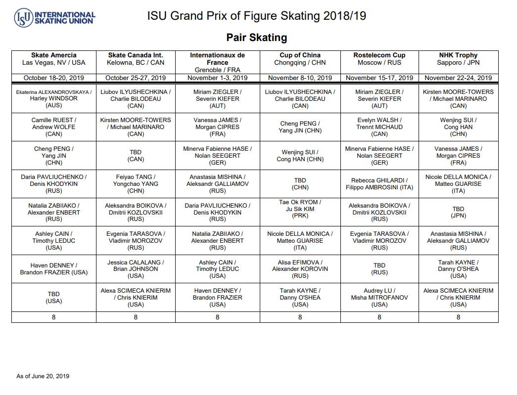 Серия Гран При сезона 2019-2020 (общая) D9gp5-MXsAAMCD0