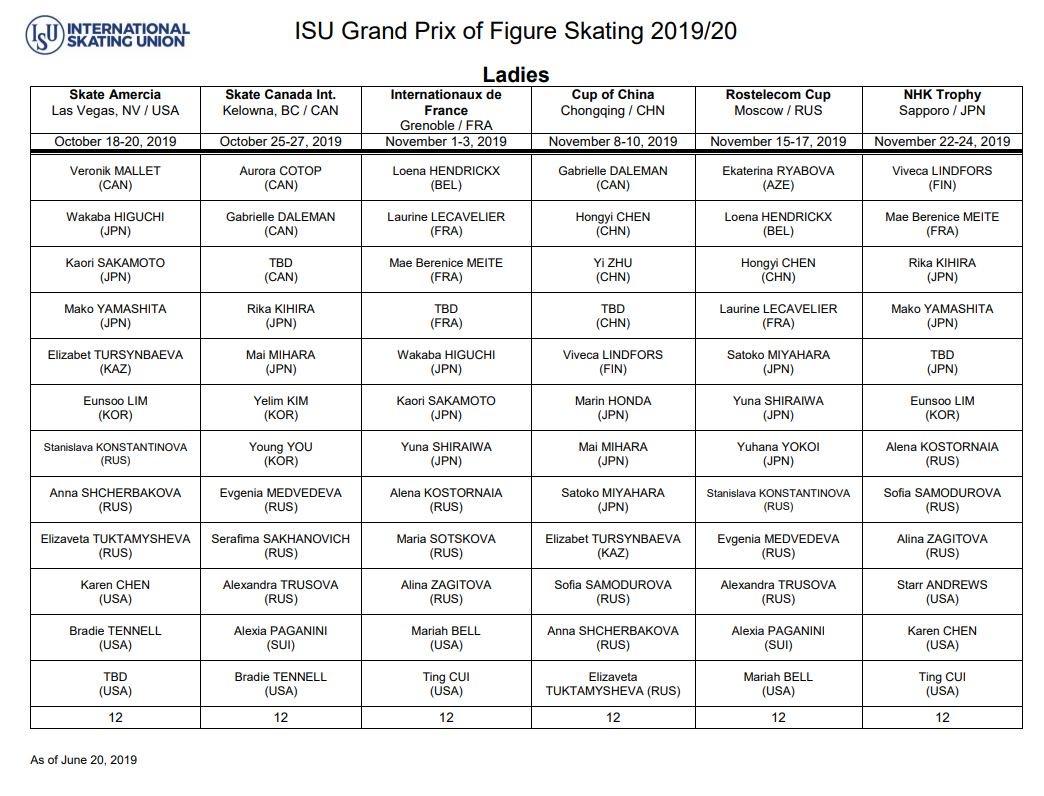 Серия Гран При сезона 2019-2020 (общая) D9gp5-OWkAUyKBU