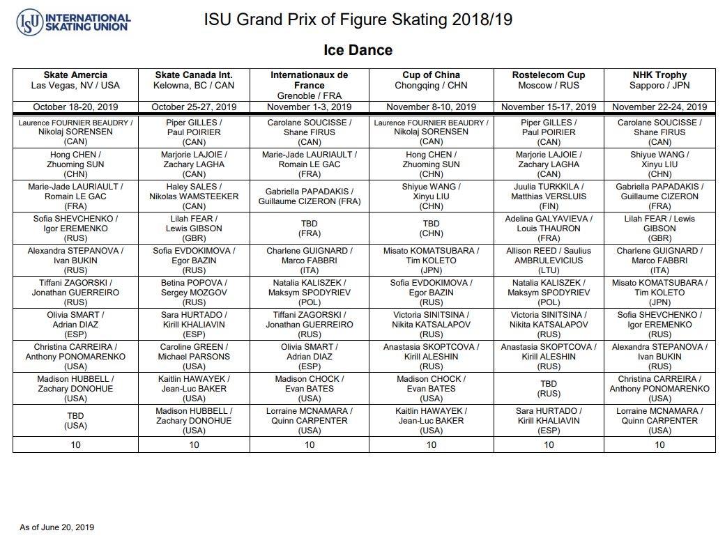 Серия Гран При сезона 2019-2020 (общая) D9gp5-PWkAEz-Xg