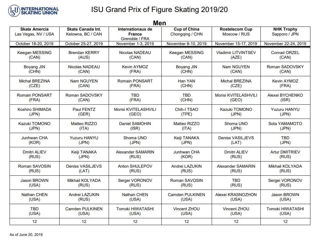 Серия Гран При сезона 2019-2020 (общая) D9gp5-bX4AA96-O