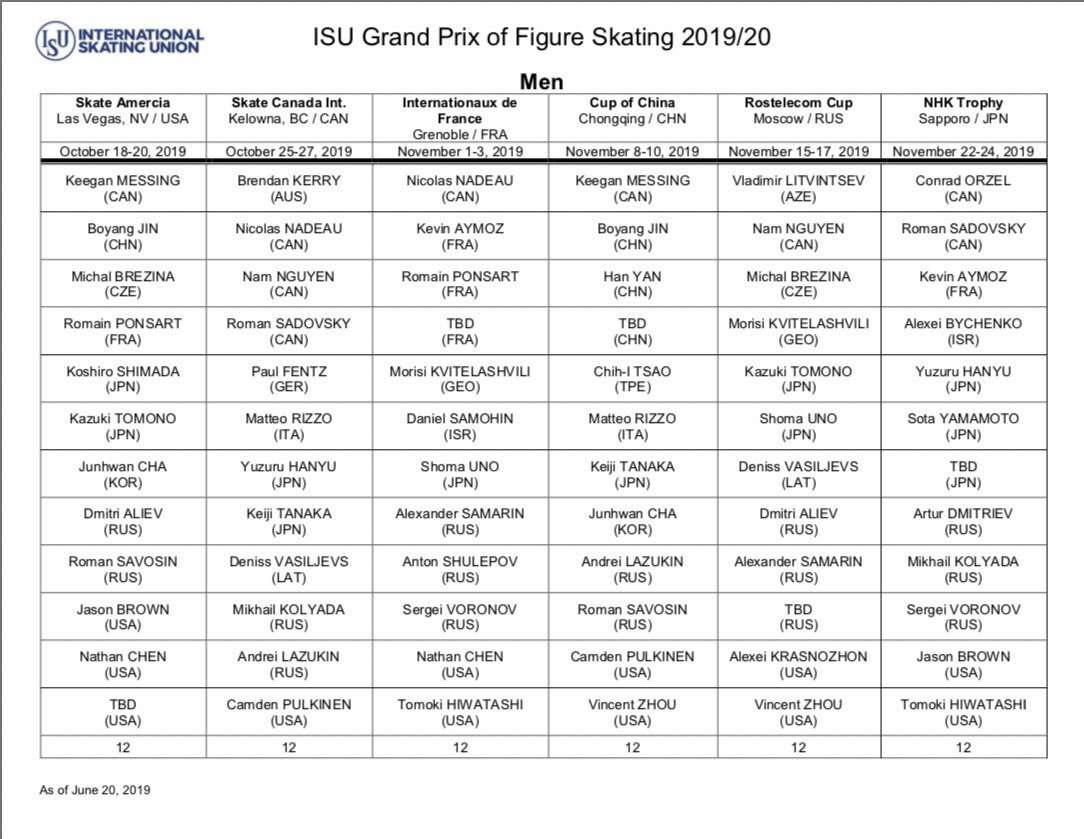 assegnazioni grand prix series 2019 skate canada international 2019