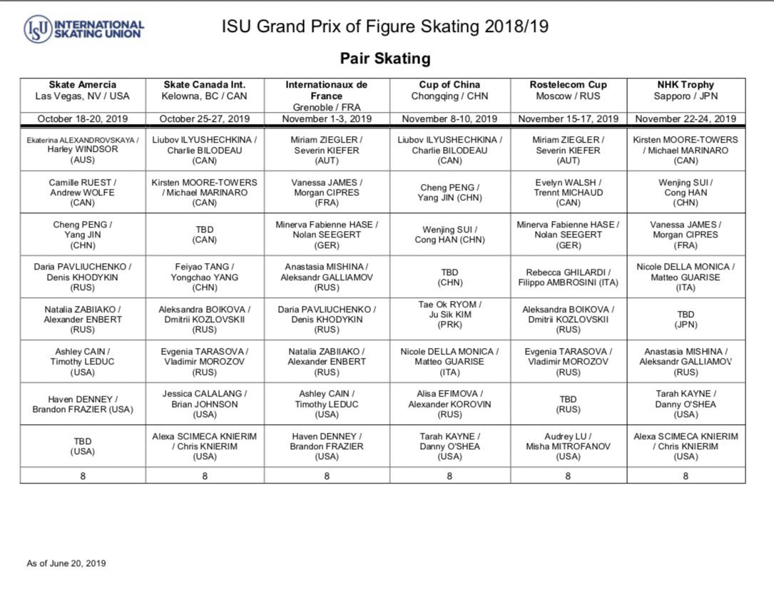 assegnazioni grand prix series 2019