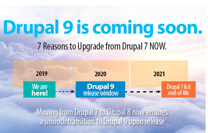 migrate from drupal 7 to drupal 8 at worxco