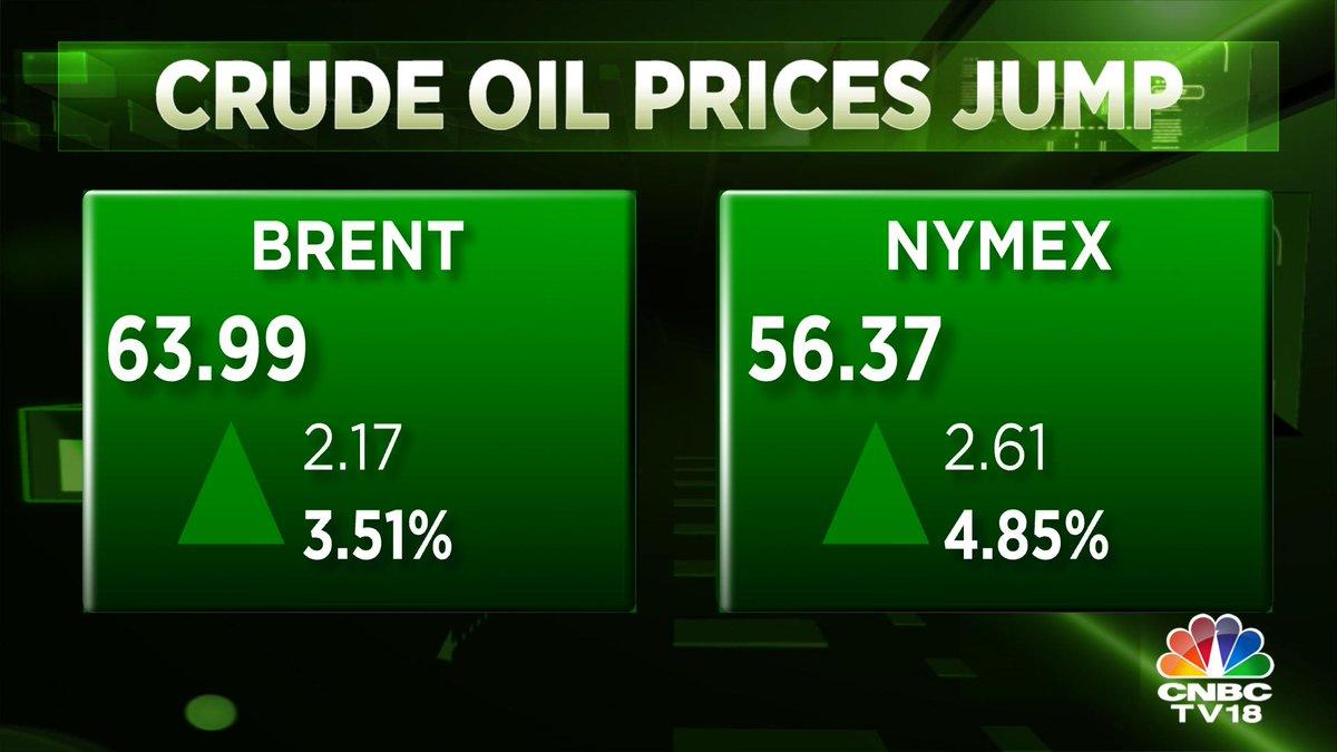 Wall Street hits record high, as Iran tensions send oil