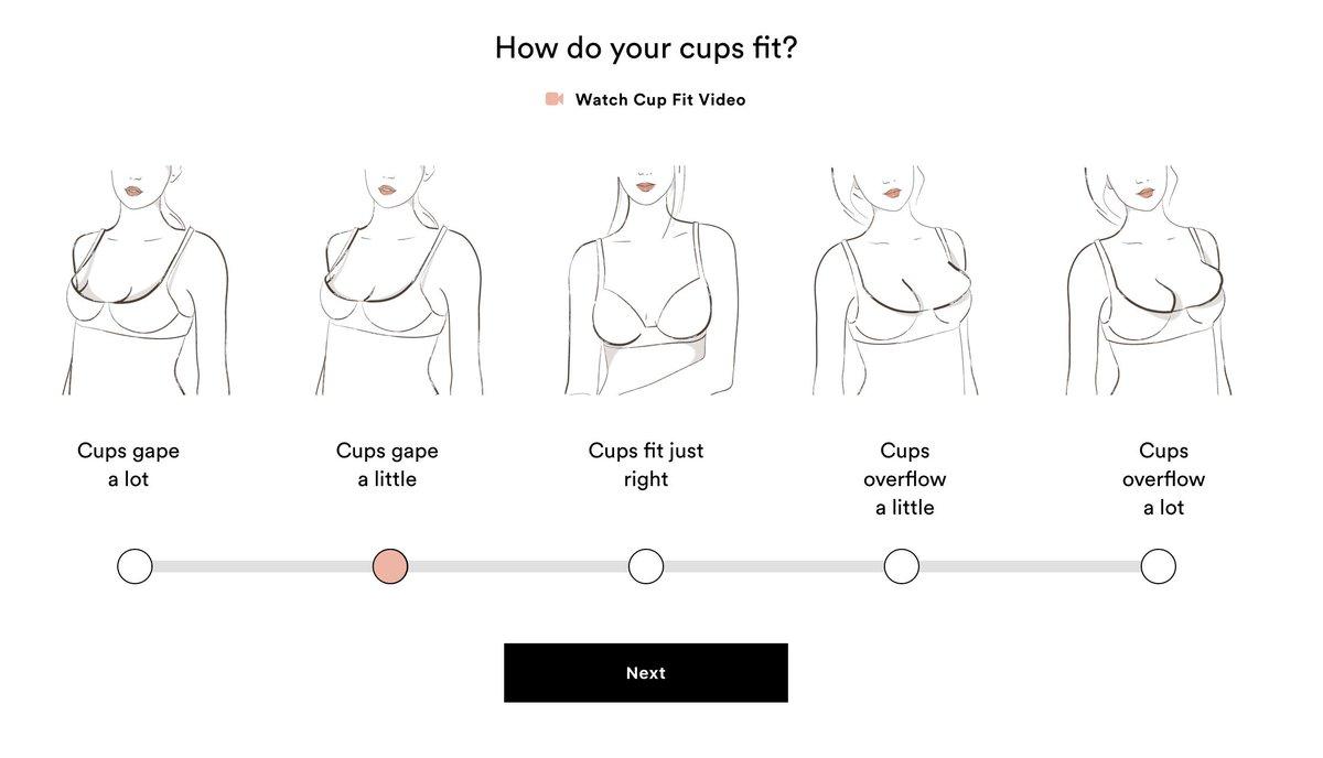 Correlations between different breast size measurements