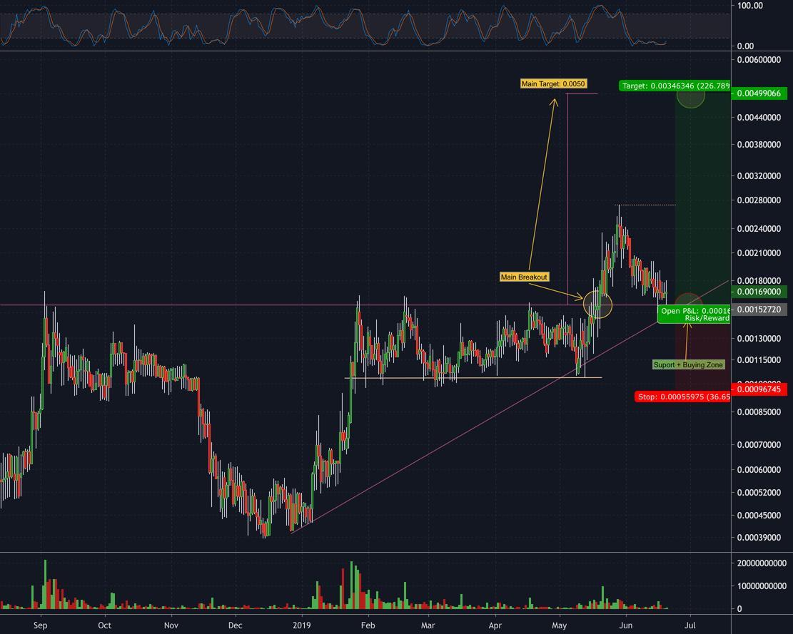 HOLO - ETHEREUM : HOTETH Price | MarketScreener