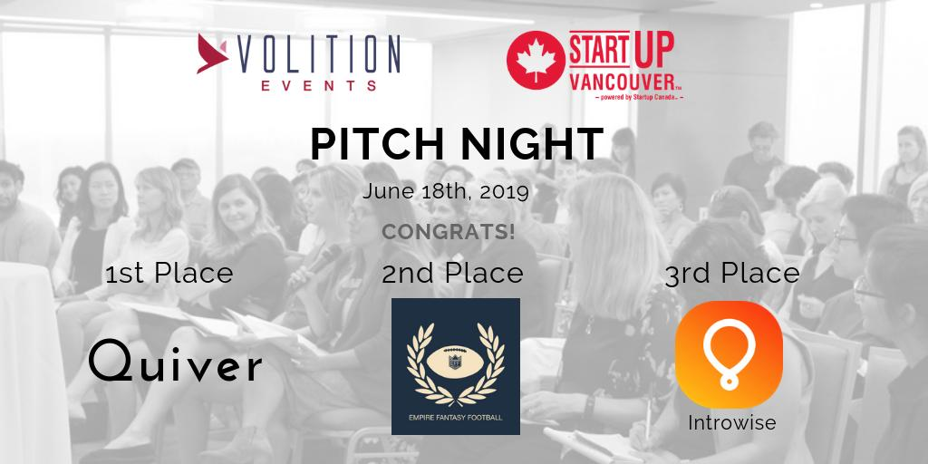 """Results are in from our June 18th #PitchNight in partnership with @Startup_YVR:  1st Place - """"Quiver"""" 2nd Place- """"Empire Fantasy Football """" http://empireff.com 3rd Place - @introwise Congratulations!"""