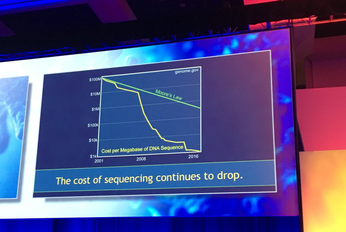 #DNAsequencing #ngs #genomics @mugecevik: 'How next generation sequencing technology could be made available globally? Although the cost of NGS is getting cheaper, the softwares and computation is getting expensive. We … , see more http://tweetedtimes.com/v/9819?s=tnp
