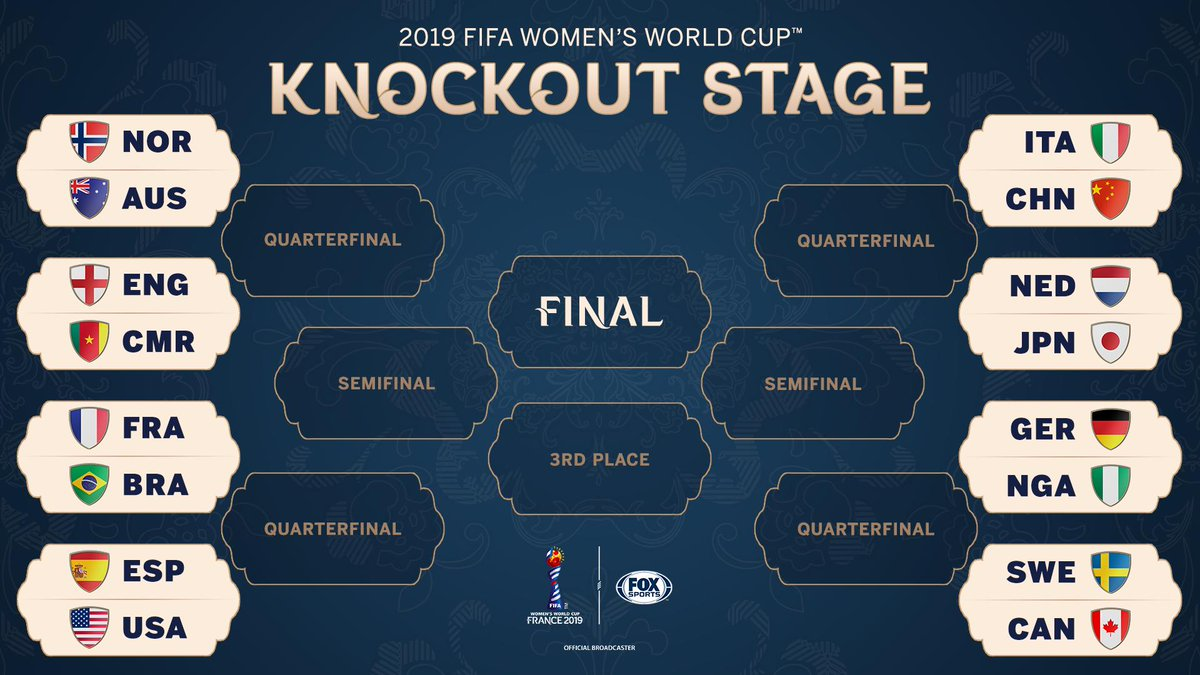 🚨 HERE'S THE #FIFAWWC BRACKET 🚨