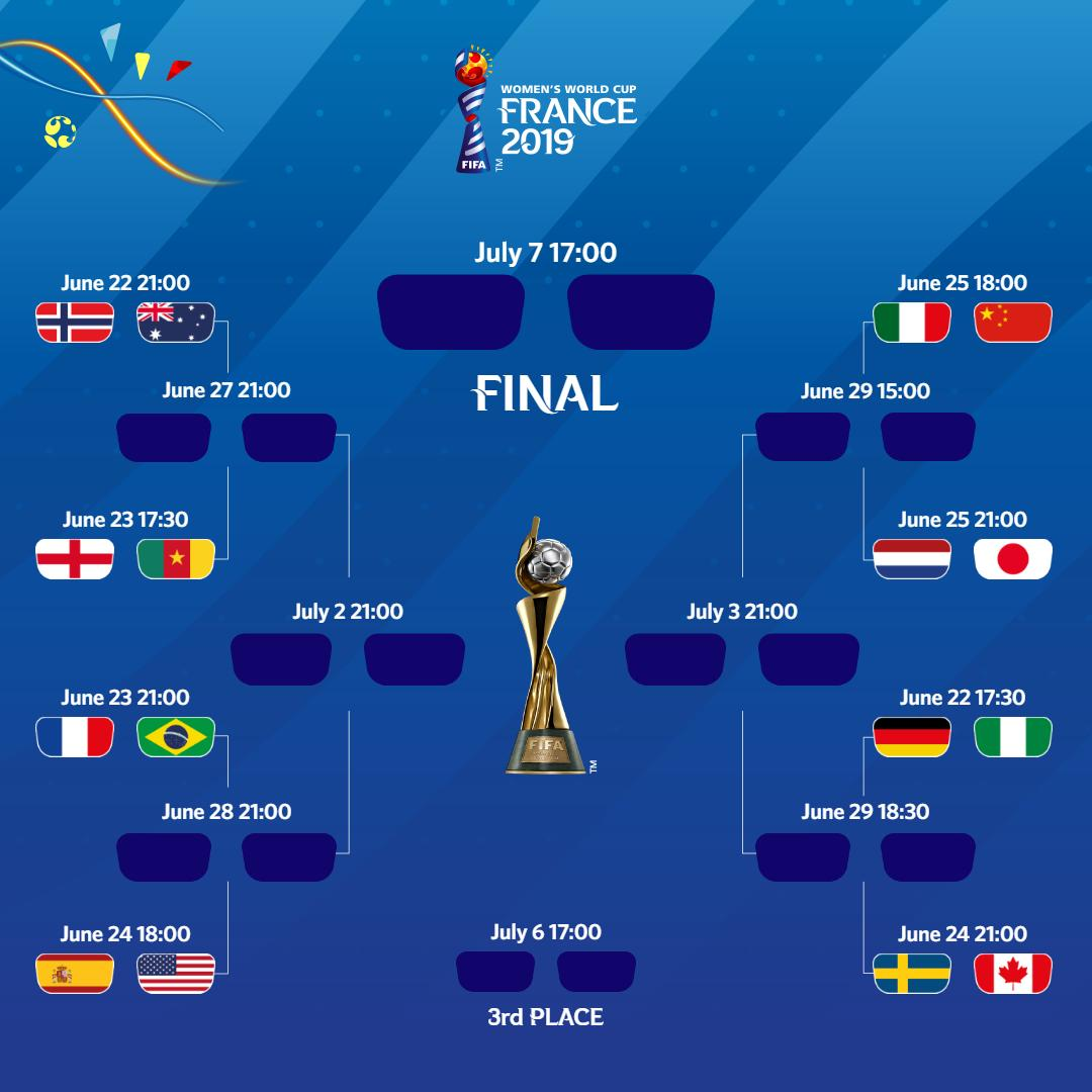 All roads lead to Lyon...#FIFAWWC