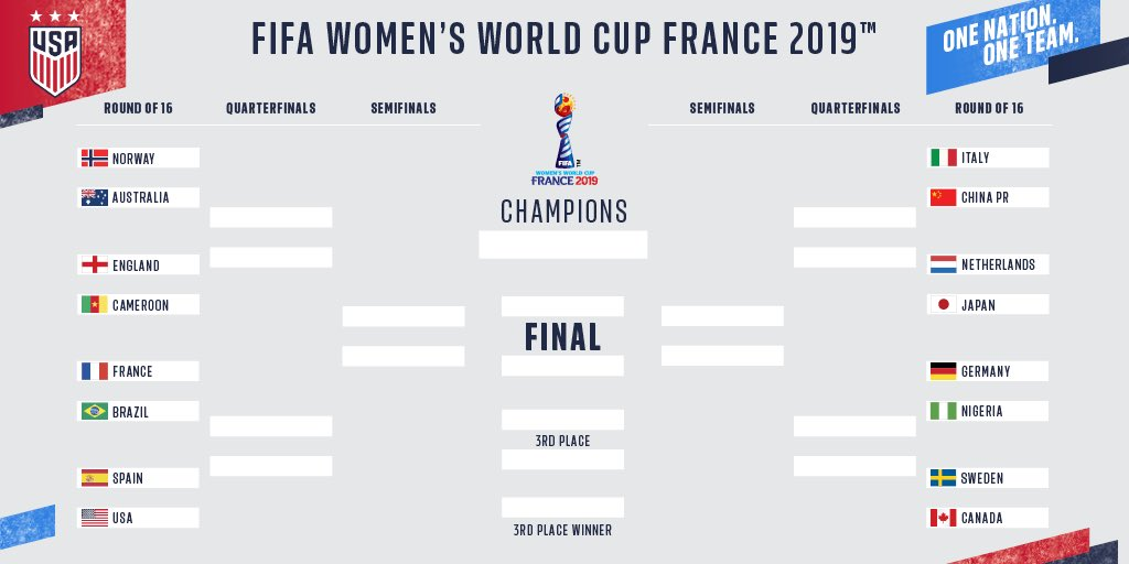 image about Women's World Cup Bracket Printable identify U.S. Football WNT upon Twitter: \