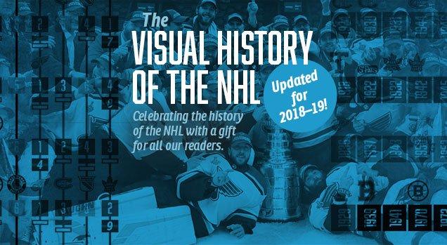 Hockey By Design (@HockeyByDesign)   Twitter
