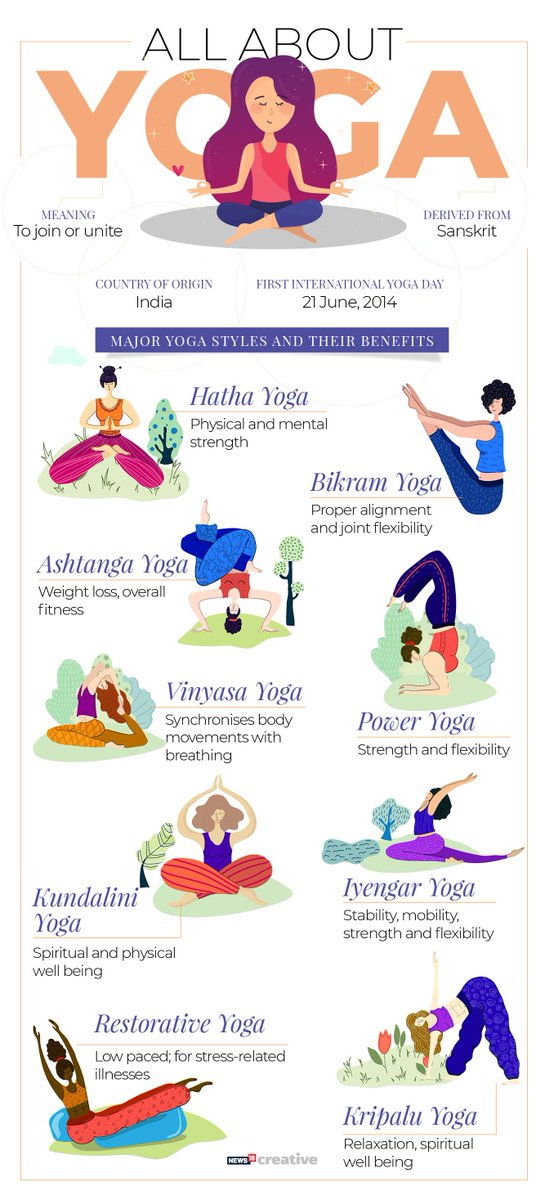 Cnbc Tv18 On Twitter Internationaldayofyoga Today We Celebrate The 4th Edition Of International Yoga Day Here Is Some Trivia And Benefits Of A Few Yoga Poses Https T Co T84yqav57f