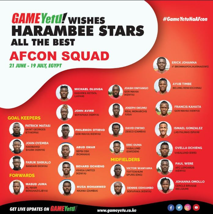 Harambee Stars Eeeh!! Harambe Stars Aaaaah!! We would like to wish the Squad Kenya #AFCON2019 all the best.  Comment with a word to encourage the boys #GameYetuNaAFCON @GameYetu  #Football #Soccer #AFCON #AfricanCupOfnations #Cairo #Egypt #GameYetu #HarambeeStars<br>http://pic.twitter.com/bSOj6PKq1a