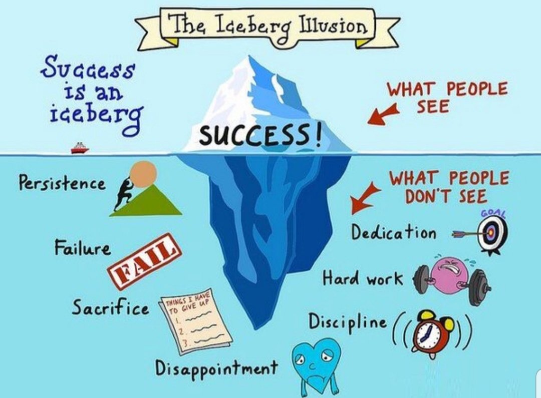 Just remember... success is more than just luck. #yougetoutwhatyouputin #Fridaywisdom #workhardplayhard #dedication #determination #bethebestversionofyou<br>http://pic.twitter.com/tuUrHXO7WV