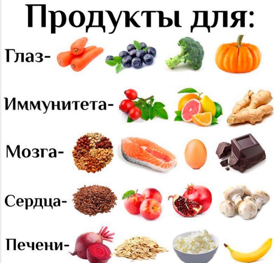 диета диета при панкреатите и холецистите