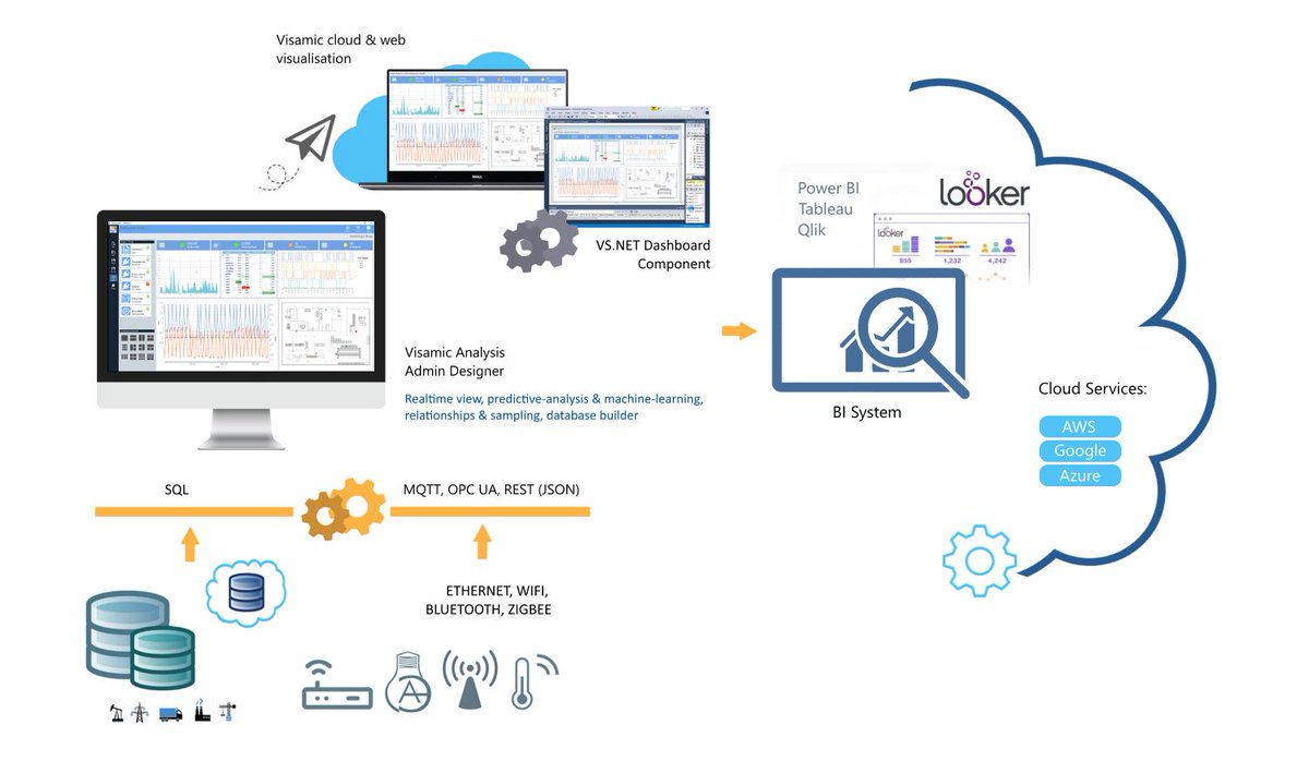 Steema Software (@SteemaSoftware) | Twitter